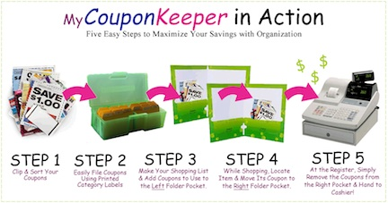 coupon keeper MyCouponKeeper   New Version Review and Giveaway