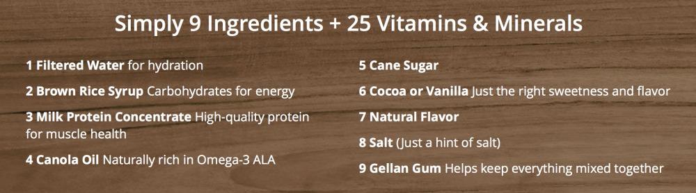 boost ingredients